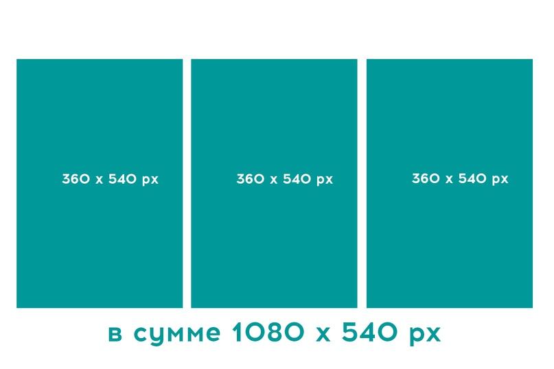 Размеры макетов для оформления пабликов и групп ВКонтакте, изображение №15