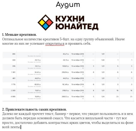 Кейс: 508 заявок на Кухни из Москвы, изображение №1