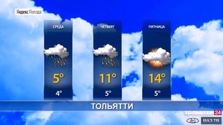 Прогноз погоды в Самарской области на 21-23 апреля 2021 г.