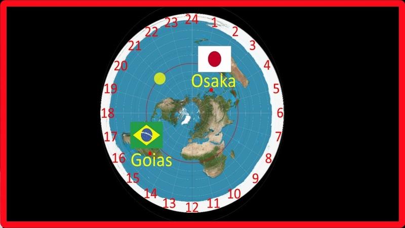 Flache Erde: Sonne gleichzeitig in Brasilien und Japan!