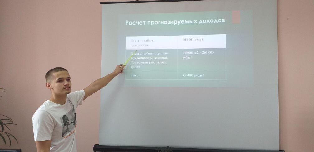 реализация областного проекта «Развитие предпринимательской активности студентов профессиональных образовательных организаций («Я-предприниматель»)