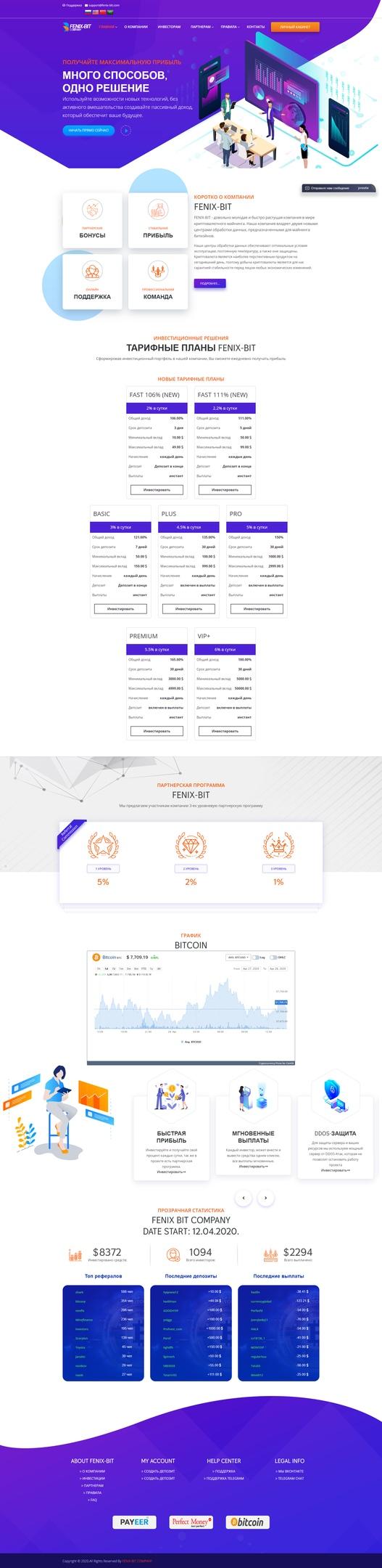 Скрипт инвестиционного проекта FENIX-BIT