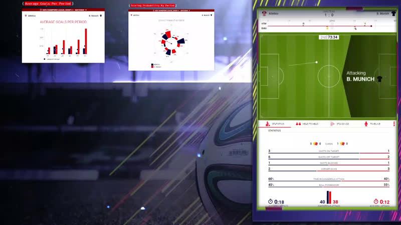 Атлетико Бавария Футбол Лига чемпионов
