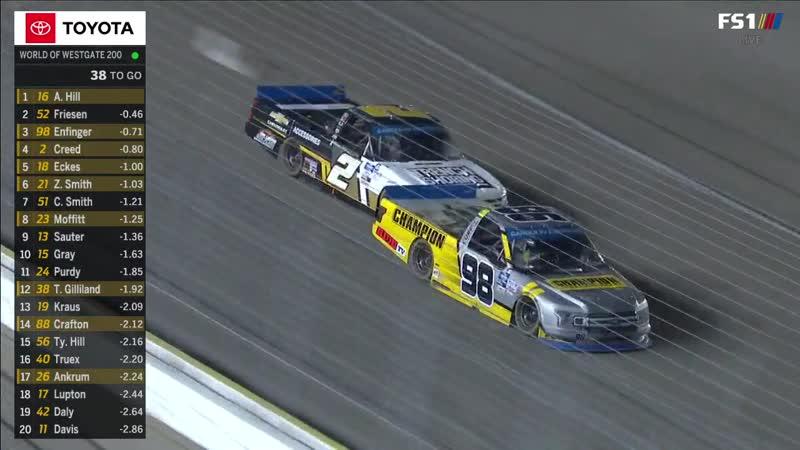 NASCAR Gander Outdoors Trucks 2020 Этап 18 Лас Вегас