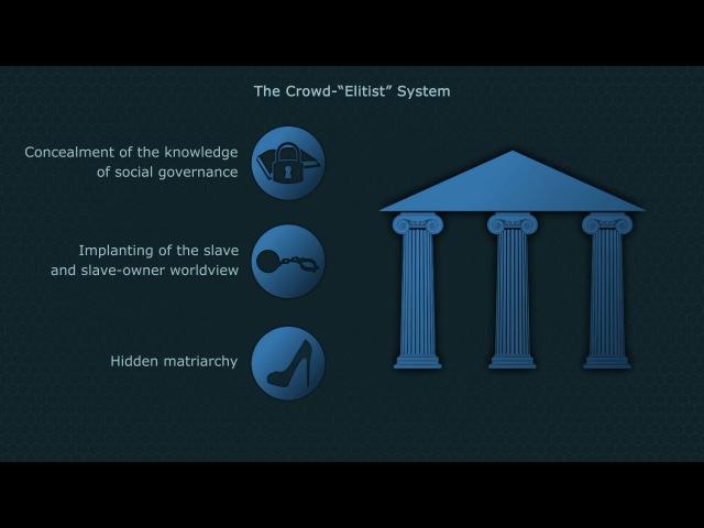"The Crowd Elitist"" Society"