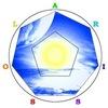 Центр и Группа (ИТГ) «Солярис»