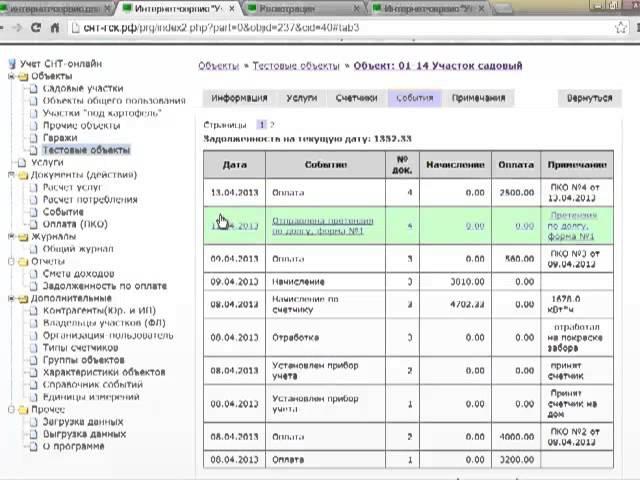 Ведение бухгалтерии в садоводческих товариществах отчет ревизионной комиссии акционерного общества образец