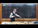 Урок 422 Поляризация света Закон Малюса
