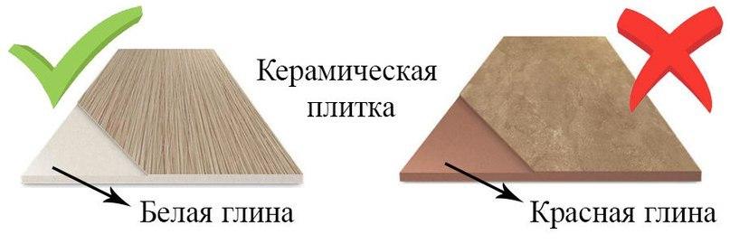 10 полезных советов - как выбрать качественную керамическую плитку, изображение №3