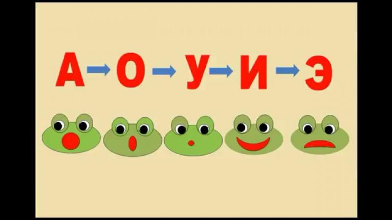 артикуляция гласных звуков в картинках лягушки