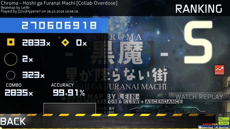 Osu catch 224 Hyperw7 Chroma Hoshi ga Furanai Machi Collab Overdose HR 99 91% FC 1 LOVED
