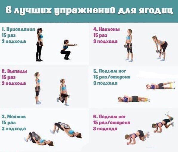 Упражнения Для Похудения Живота Подросткам. Основные рекомендации, как похудеть подростку без вреда для здоровья