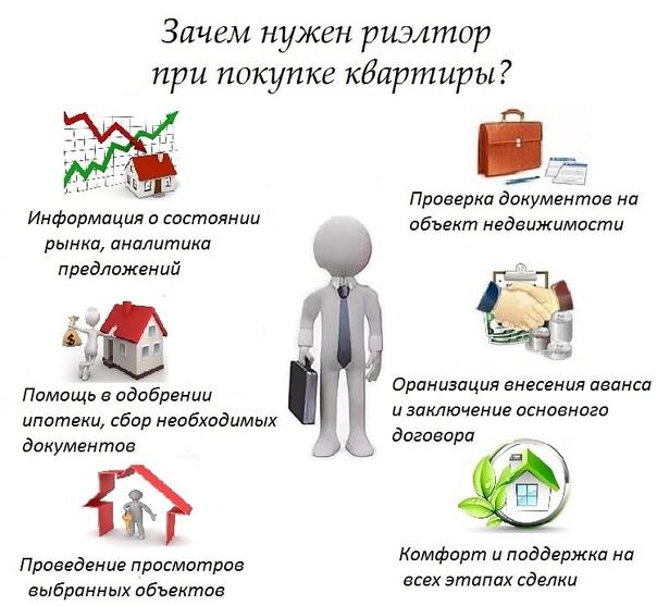 как обойти агентство недвижимости при покупке квартиры