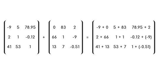 онлайн калькулятор на деление в столбик и умножение сложение кредит на карту без емейл