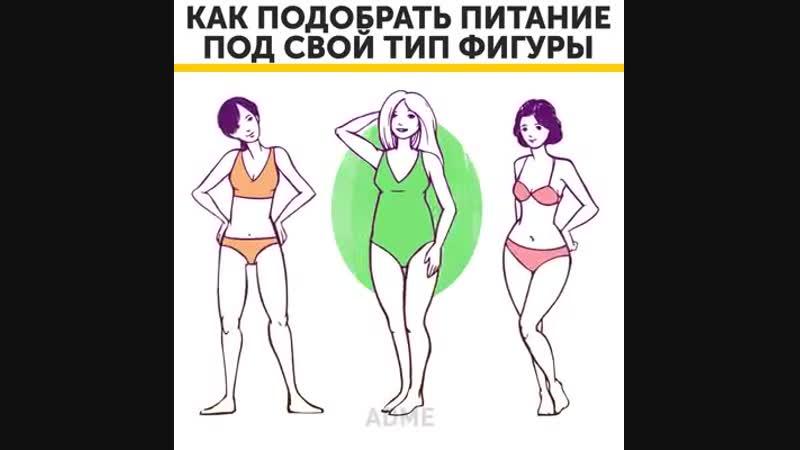 Какая Диета Подходит По Типу Фигуры. Как похудеть при определенном типе фигуры?