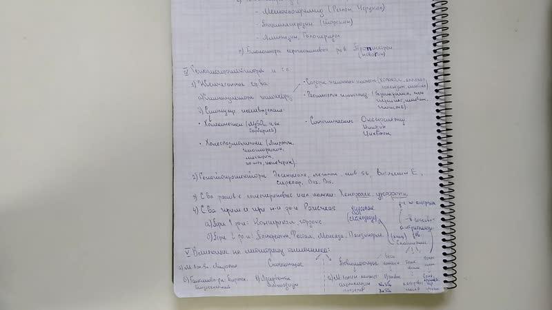Фармакология препаратов влияющих на ЖКТ