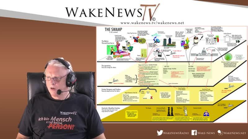 Die Erde bebt Horden nach Europa Korruption erschüttert die Welt- Wake News RadioTV 20191126