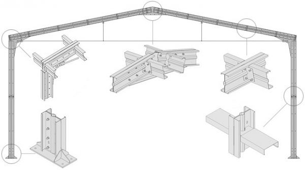Металлические стропила для крыши – особенности устройства и монтажа