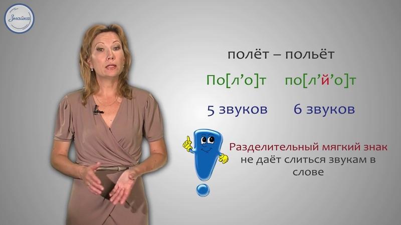Русский язык Написание разделительных Ь и Ъ