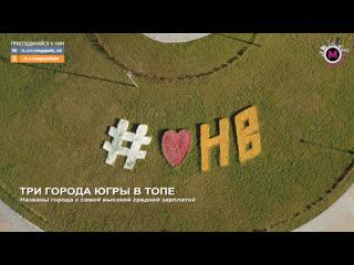 Мегаполис три города югры в топе россия