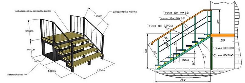 Лестница из профильной трубы своими руками: чертежи и пошаговый монтаж, изображение №20
