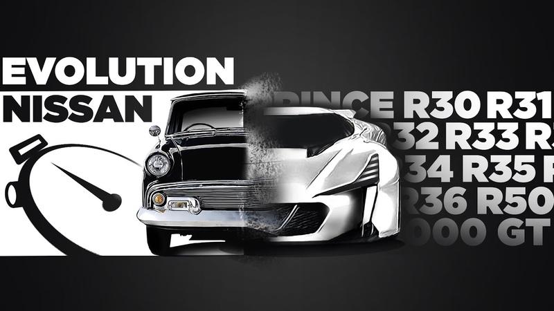 SKYLiNE AND GT-R EVOLUTiON (1957 - 2020) ....
