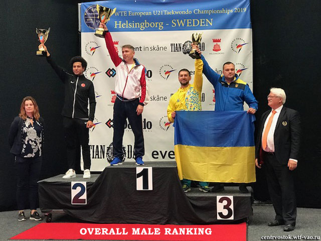 Overall-Male-Ranking-WTE-Under21