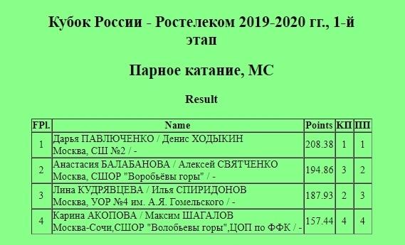 Кубок России (все этапы и финал) 2019-2020 - Страница 2 E0BgXjhekGA