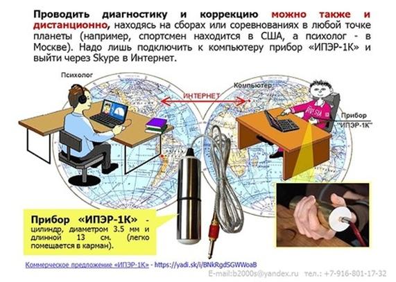Программа психологической поддержки в фитнесе, изображение №8