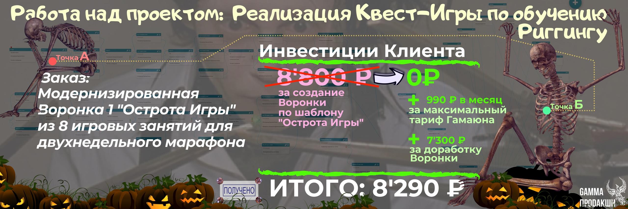 Вместе с оплатой Гамаюна по моей скидке получилось к оплате 8'290 рублей