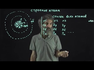 Цитология. Лекция 36. Строение атома