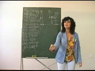 Шкала эмоциональных тонов Марина Грибанова