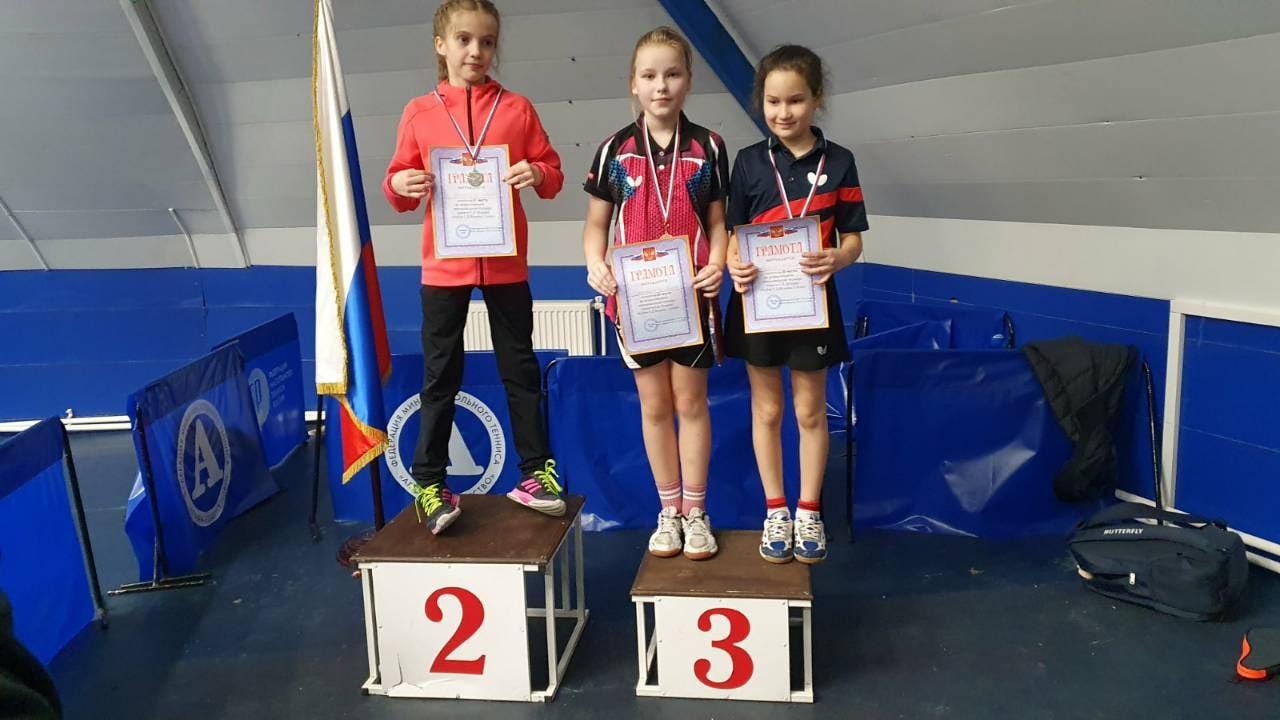 6 и 7 февраля 2021 года в городе Малое Видное (Московская область) состоялся рейтинговый детский турнир по настольному теннису официального календаря ФНТР- Мемориальный турнир памяти С.Д Шпраха.