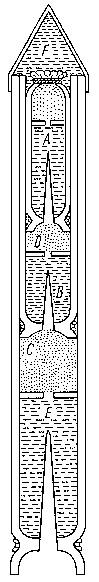 Ракеты XVI века: пилотируемые, многоступенчатые и с соплами, изображение №7