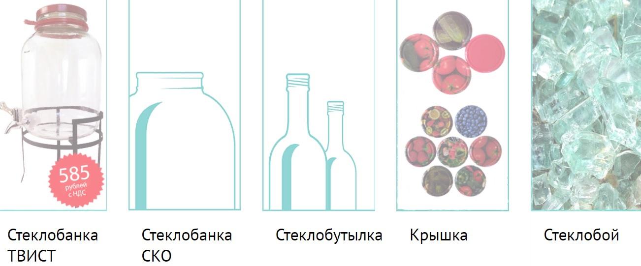 Банка стеклянная купить Красноярск