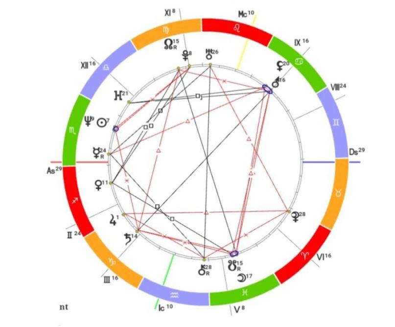 Исследование: Диего Марадона, изображение №1