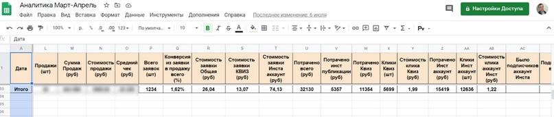 Кейс: Продажи Евроштакетника на 12,5 млн рублей по всей России. 8091 заявка по 22 рубля из instagram, изображение №21