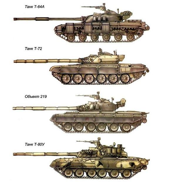 Почему у России на вооружении много разных моделей танков?, изображение №2