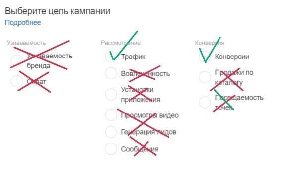 Кейс: Продажи Евроштакетника на 12,5 млн рублей по всей России. 8091 заявка по 22 рубля из instagram, изображение №13