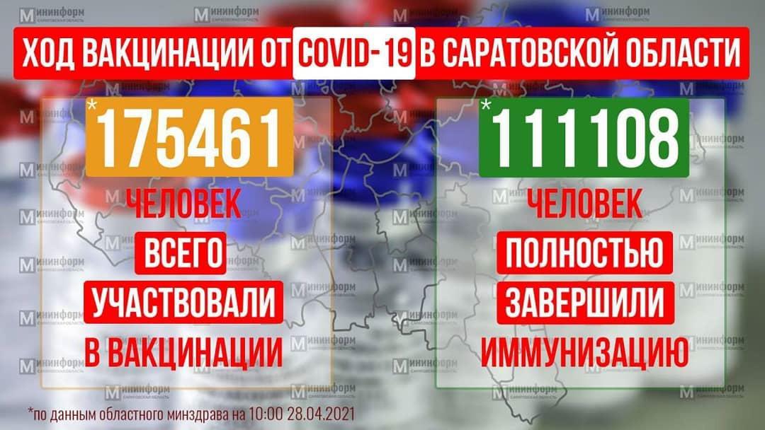 Роспотребнадзор отмечает, что тенденция к снижению заболеваемости коронавирусом в Саратовской области незначительная