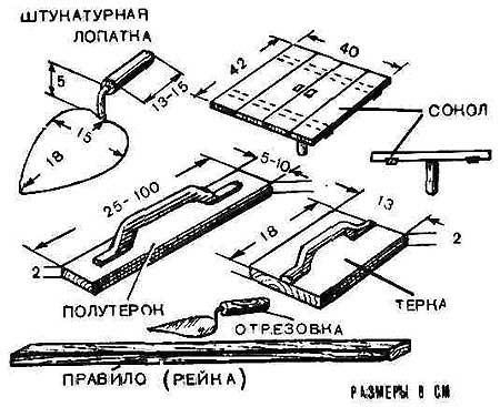 Чем штукатурить газобетон внутри дома, изображение №4
