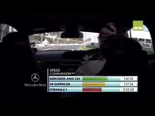 Red Bull F1 vs V8 Supercar vs c63 AMG (2014 Melbourne, Australia)
