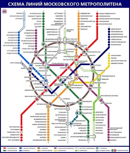 Как менялась стоимость проезда в Московском метрополитене